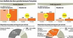 Credit Societe Generale : societe generale et credit agricole ~ Medecine-chirurgie-esthetiques.com Avis de Voitures