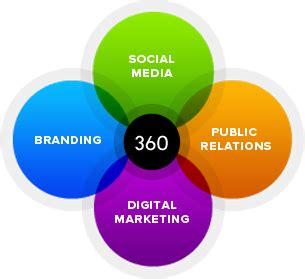 Digital Marketing Degree by Digital Marketing Degrees Assignment Point