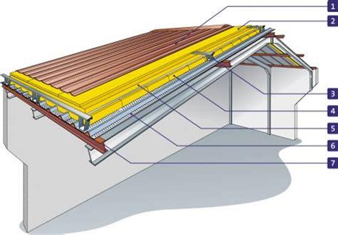 toiture bac acier isolé tole toiture avec isolation
