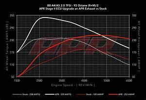 Audi Engine Diagram Torque Head