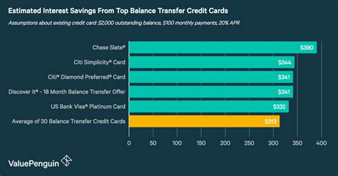 What Are The Best Balance Transfer Credit Cards Of 2018. Cosmetic Surgery Before And After. Online Cooking Schools Free Nissan City Car. Best Free Invoicing Software. Mybenefits Nestle Employee Com. Hair Replacement Atlanta Senior Community Care. Derogatory Accounts On Credit Report. Westgate Timeshare Resales How To Lsoe Weight. Software To Automate Tasks Legal Real Estate