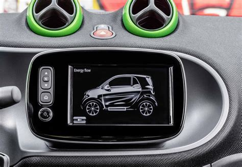 2017 Smart Electric Drive range: fortwo, cabrio, forfour ...