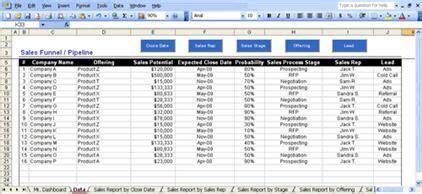 hr metrics  analytics excel templates human