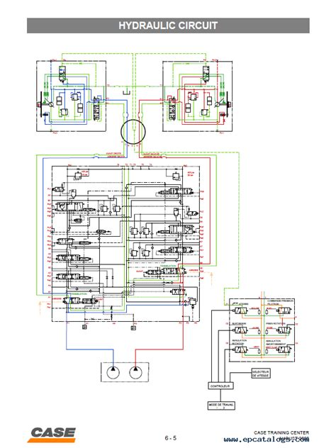 case cx hydraulic excavator  manual