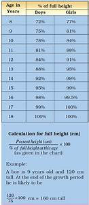 Boy Growth Chart Height Ncert Class Viii Science Chapter 10 Reaching The Age Of