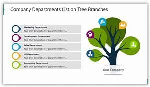 Tree 3 - Blog