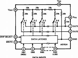 Ad7524 Datasheet And Product Info