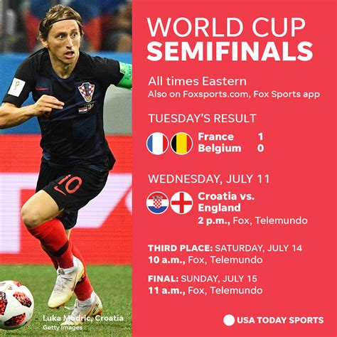 World Cup How Watch Schedule Stories For