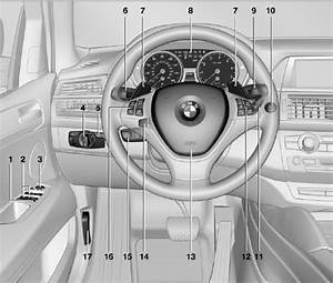 All Around The Steering Wheel - Cockpit
