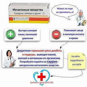 Таблетки от гипертонии для начинающих