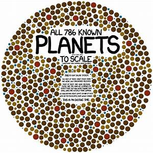 1071  Exoplanets