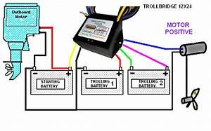 Trollbridge24  U0026 C100 Battery Combiner -  Together