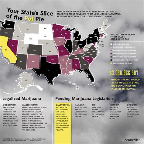 how profitable can marijuana legalization be for your state legalize marijuana