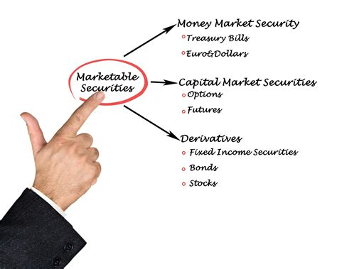 Common Examples of Marketable Securities
