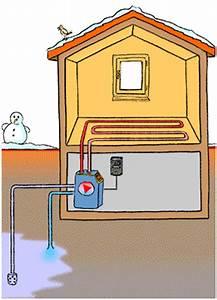 Prix Pompe à Chaleur Eau Eau : pompe chaleur eau eau energie ~ Premium-room.com Idées de Décoration