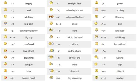 how to add emoticons icons smilies keyboard on iphone related keywords suggestions for keyboard emoticons symbols