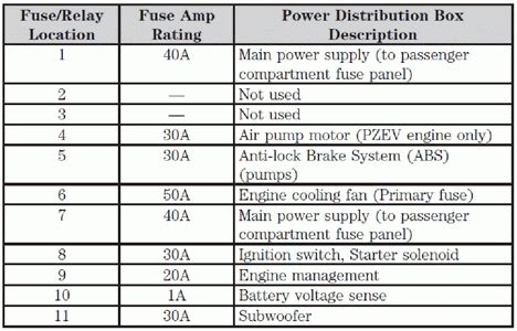 ford focus engine diagram automotive parts diagram