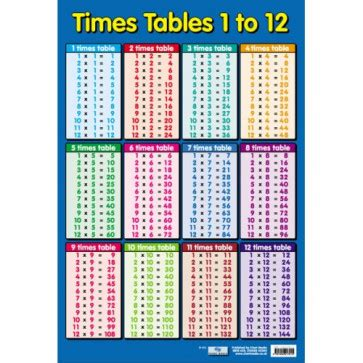 educational posters times tables   school poster