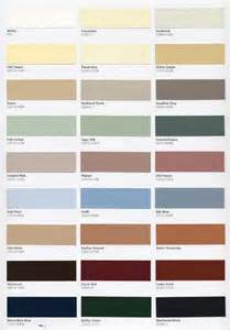 Dulux Exterior Paint Colour Chart