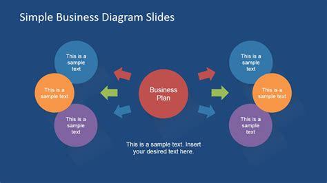 simple business diagrams   powerpoint slidemodel