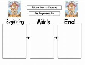 16 best the gingerbread girl images on pinterest With gingerbread man story map template