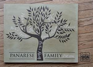 Espresso Size Chart Family Tree Wood Sign Family Name Sign Wedding Anniversary