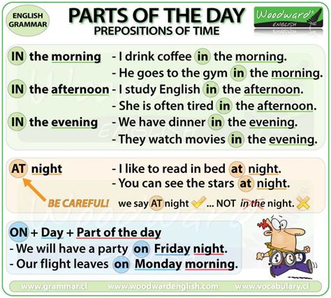 61 Best Images About English Grammar On Pinterest  Summary, Examples And Word Order