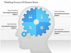 Award Winning Marketing Slides Showing 0314 Business Ppt Diagram Thinking Process Of Human Brain