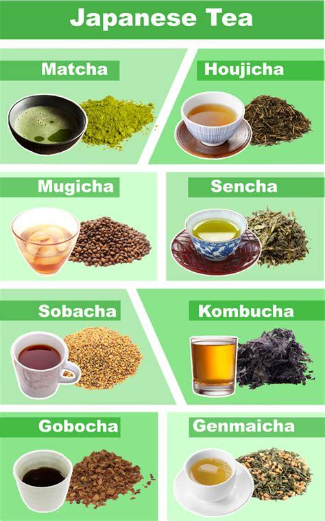 Types Of Japanese Tea Matcha, Sencha, Genmaicha & More
