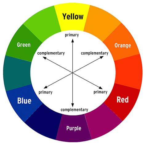 cosmetology color wheel how to dye your own hair every color you ve wanted at