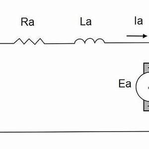 pdf diseno y programacion del control pid digital con With isra circuit