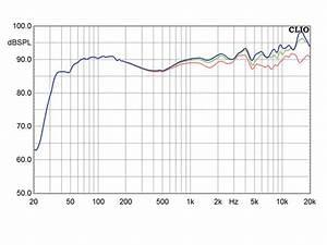 Klipsch Palladium P 37f : lautsprecher stereo klipsch palladium p 37f bild 1357224334 lautsprecher stereo hifi forum ~ Frokenaadalensverden.com Haus und Dekorationen