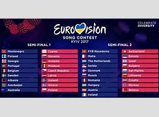 Eurovision 2017 Who's in which Semifinal?