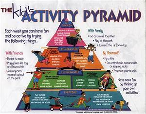 Physical Activity  U0026 Food Guide Pyramids  Choose My Plate