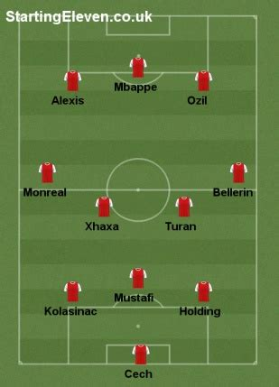 predicted  arsenal lineup  user formation