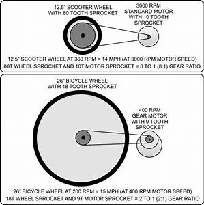 Motor And Gear Ratio Guide And Calculator