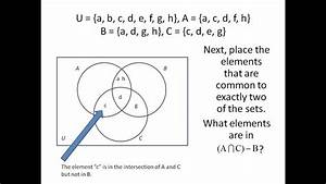 Placing Elements In A Venn Diagram