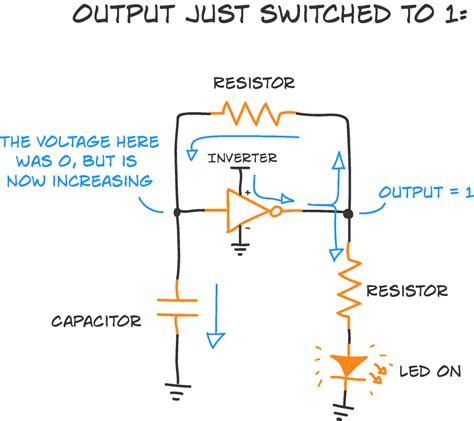 This Trick Will Help You Understand Circuits Build