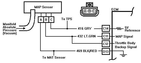 Manifold Absolute Pressure Map Sensor Mass Air