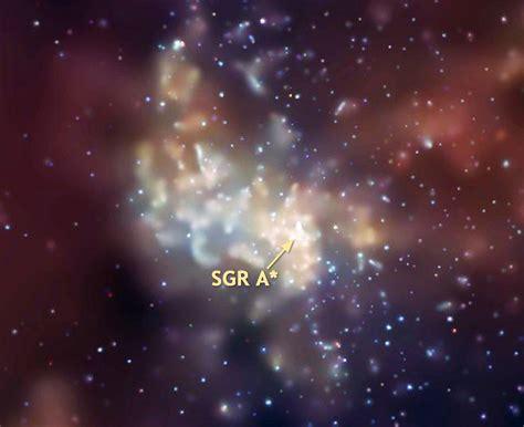 Watch Stars Orbit The Milky Ways Supermassive Black Hole