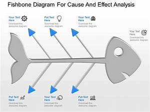 Pptx Fishbone Diagram For Cause And Effect Analysis Powerpoint Template