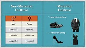"""""""I Can't Walk In These Shoes"""": How Culture Manifests in ..."""
