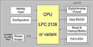 Mcb2130 User U0026 39 S Guide  Block Diagram
