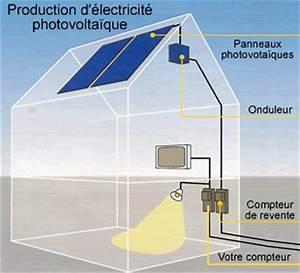 Panneaux Photovoltaiques Prix : nakki fuel saver vente et installation de panneaux ~ Premium-room.com Idées de Décoration