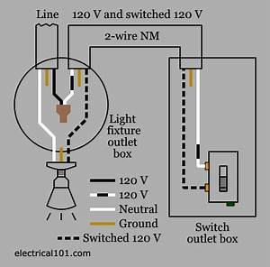 120v electrical switch light wiring diagrams fuse box With 120v outlet wiring