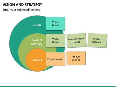 vision  strategy powerpoint template sketchbubble