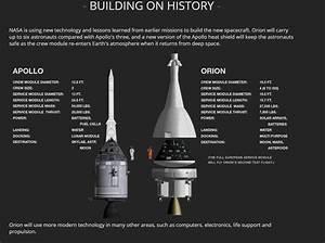 Apollo vs. Orion : space