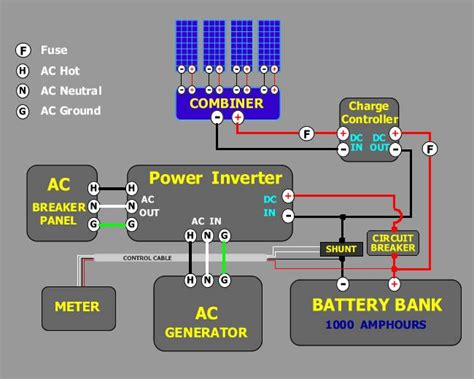 basic wire diagram of a solar electric system gratitude