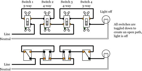 switches electrical