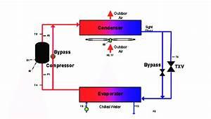Chiller Schematic Showing Refrigerant